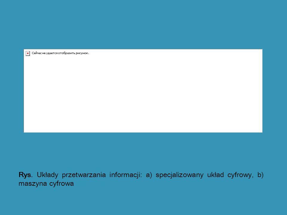 Rys. Układy przetwarzania informacji: a) specjalizowany układ cyfrowy, b) maszyna cyfrowa