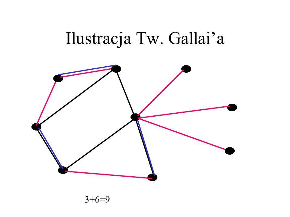 Ilustracja Tw. Gallai'a