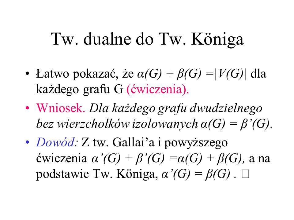 Tw. dualne do Tw. Königa Łatwo pokazać, że α(G) + β(G) =|V(G)| dla każdego grafu G (ćwiczenia).