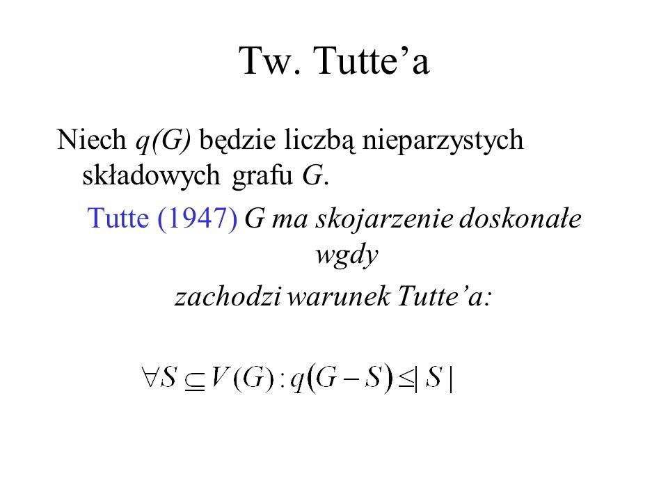 Tw. Tutte'a Niech q(G) będzie liczbą nieparzystych składowych grafu G.