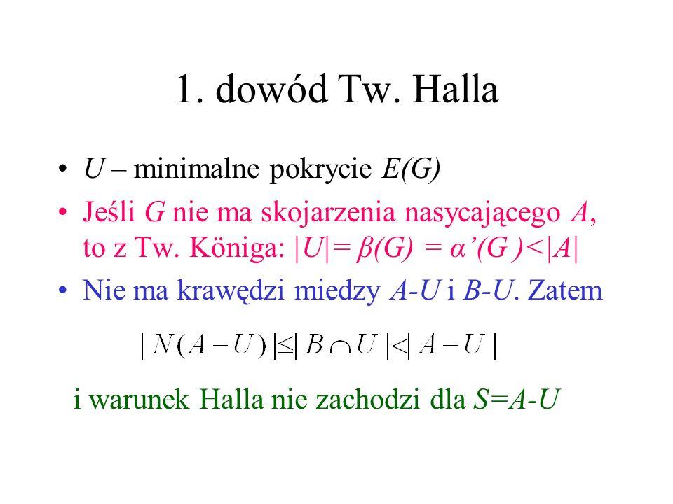 1. dowód Tw. Halla U – minimalne pokrycie E(G)