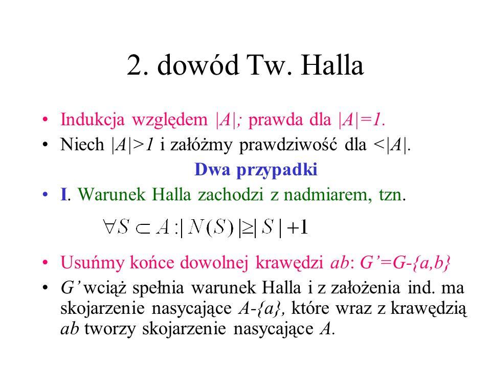 2. dowód Tw. Halla Indukcja względem |A|; prawda dla |A|=1.