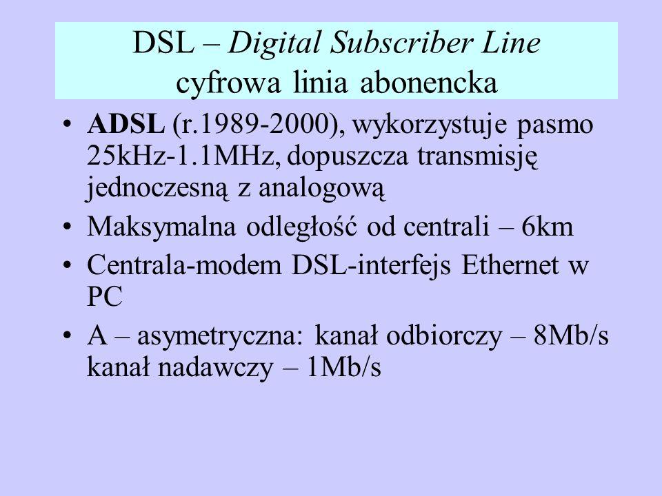DSL – Digital Subscriber Line cyfrowa linia abonencka