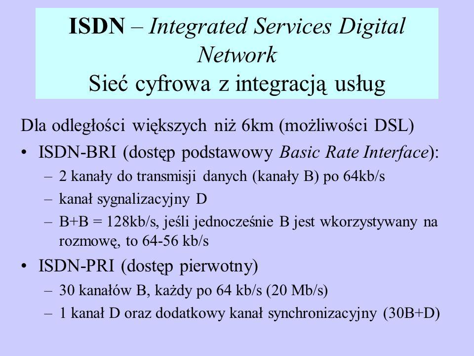 ISDN – Integrated Services Digital Network Sieć cyfrowa z integracją usług