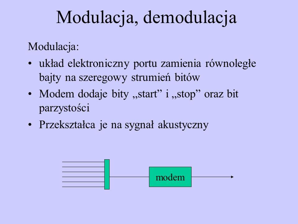 Modulacja, demodulacja