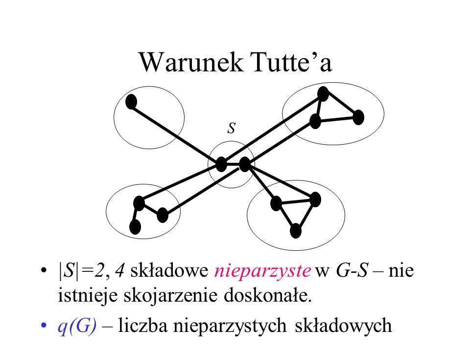 Warunek Tutte'aS. S =2, 4 składowe nieparzyste w G-S – nie istnieje skojarzenie doskonałe.