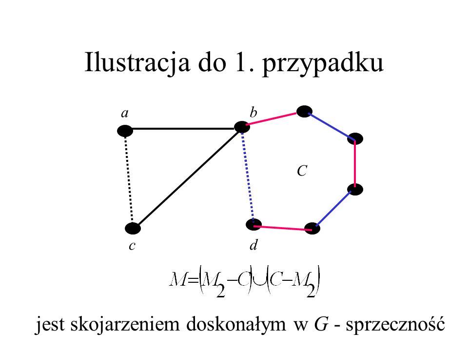 Ilustracja do 1. przypadku