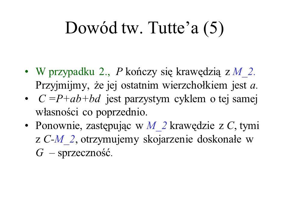 Dowód tw. Tutte'a (5) W przypadku 2., P kończy się krawędzią z M_2. Przyjmijmy, że jej ostatnim wierzchołkiem jest a.
