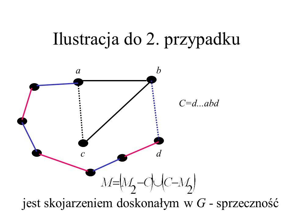 Ilustracja do 2. przypadku