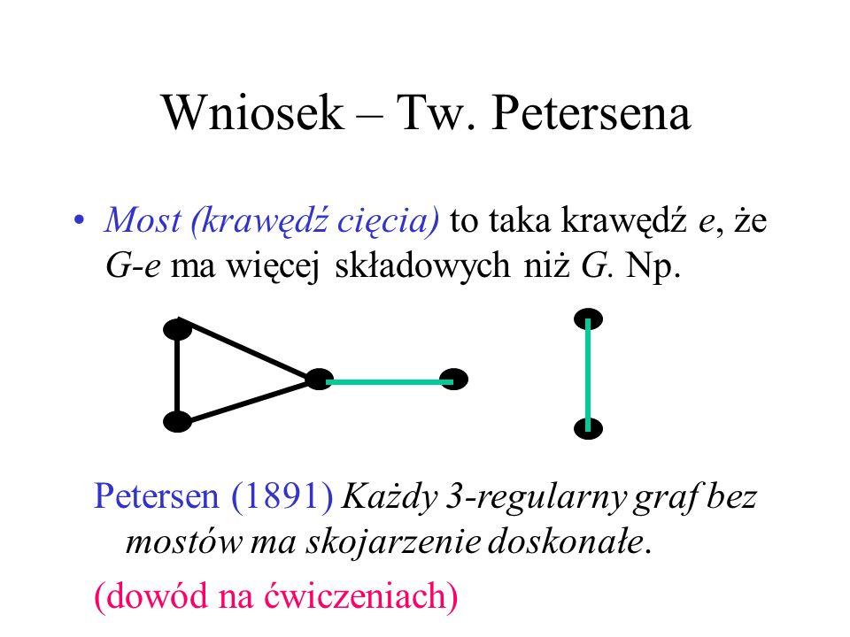 Wniosek – Tw. Petersena Most (krawędź cięcia) to taka krawędź e, że G-e ma więcej składowych niż G. Np.