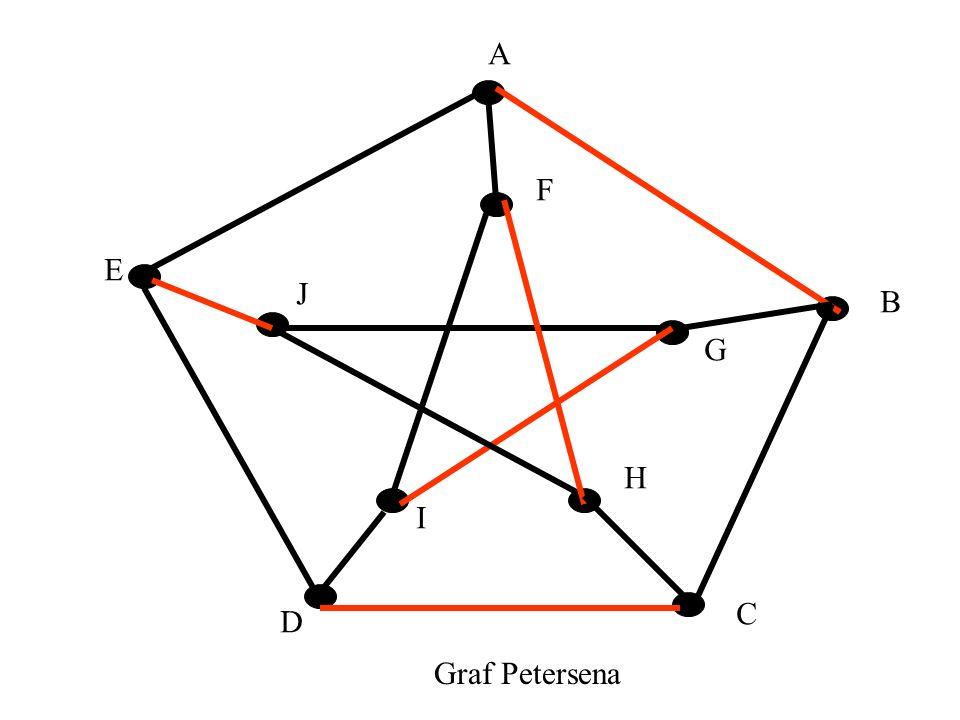 A F E J B G H I C D Graf Petersena