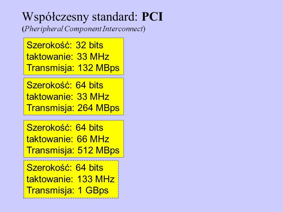 Współczesny standard: PCI
