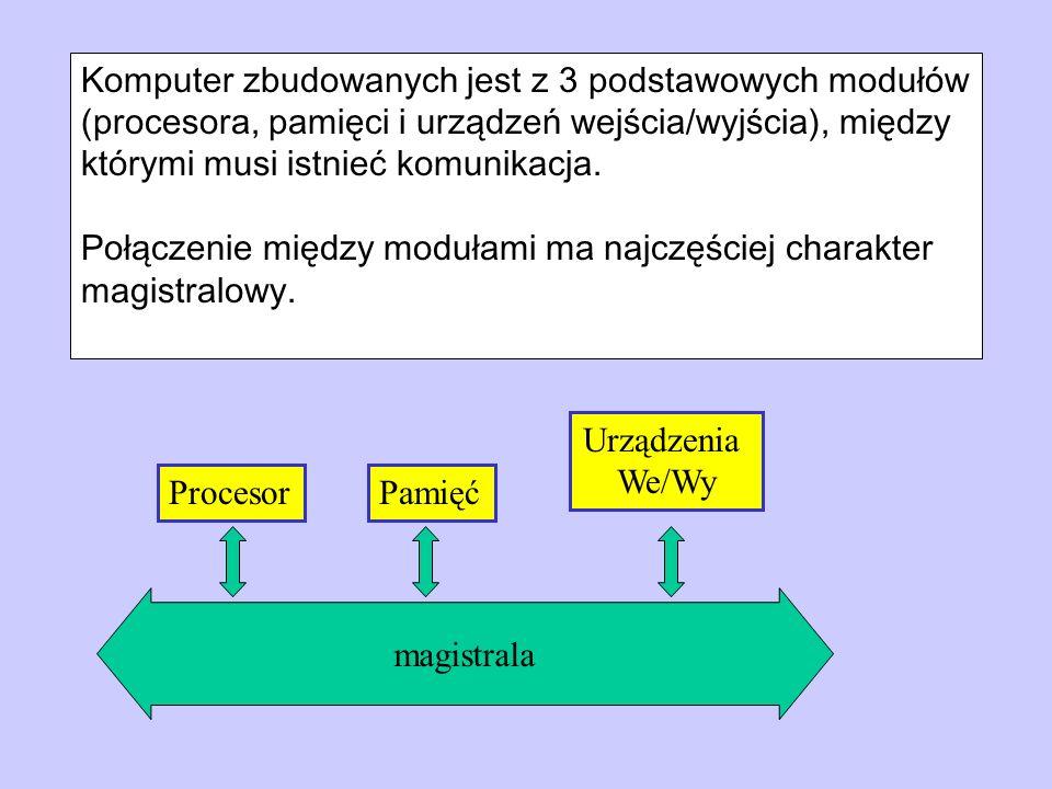 Komputer zbudowanych jest z 3 podstawowych modułów (procesora, pamięci i urządzeń wejścia/wyjścia), między którymi musi istnieć komunikacja.