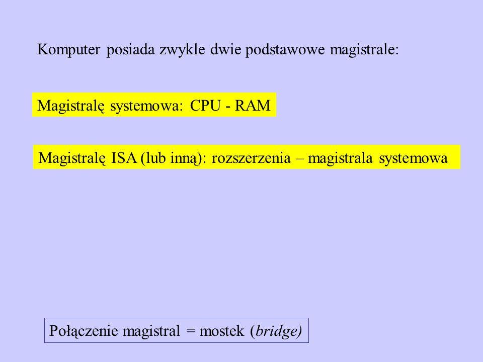 Komputer posiada zwykle dwie podstawowe magistrale:
