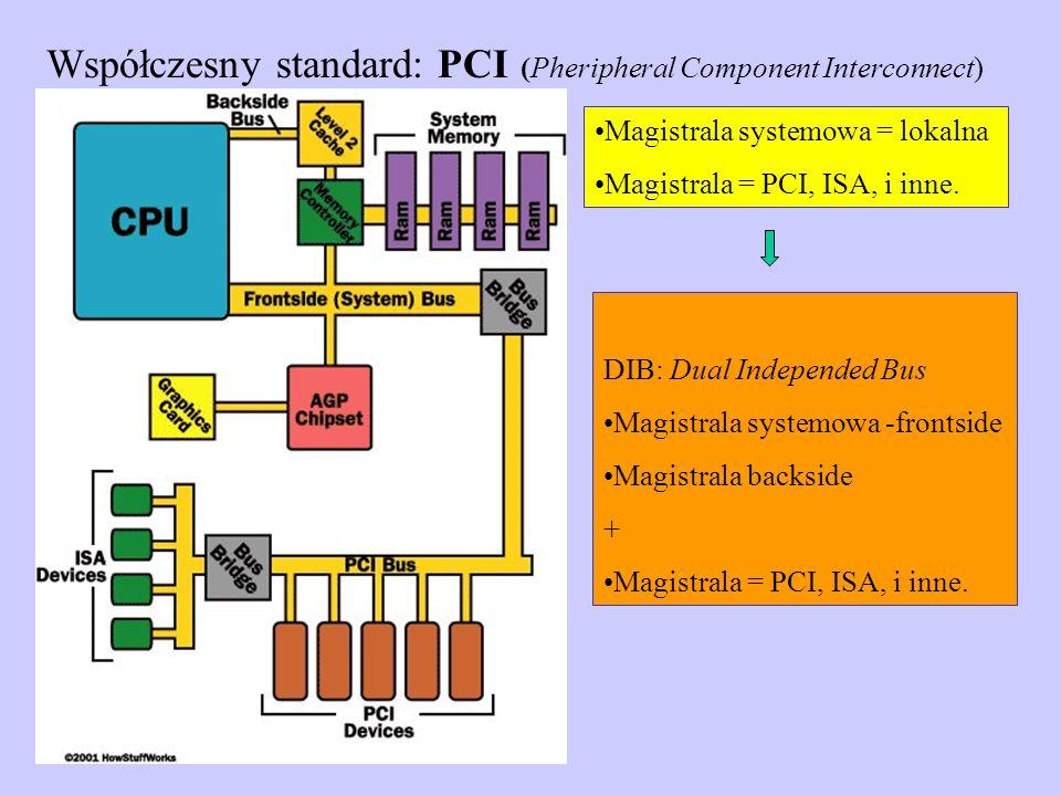 Współczesny standard: PCI (Pheripheral Component Interconnect)