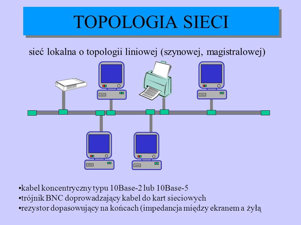 TOPOLOGIA SIECI sieć lokalna o topologii liniowej (szynowej, magistralowej) kabel koncentryczny typu 10Base-2 lub 10Base-5.