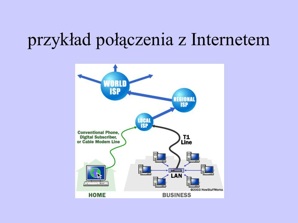 przykład połączenia z Internetem