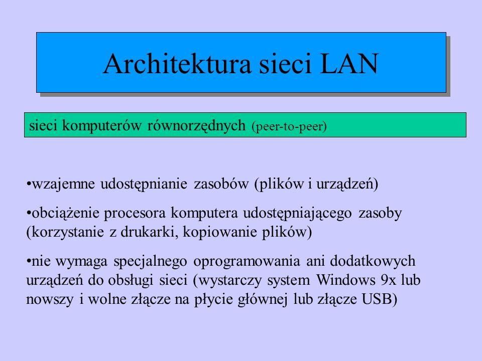 Architektura sieci LAN