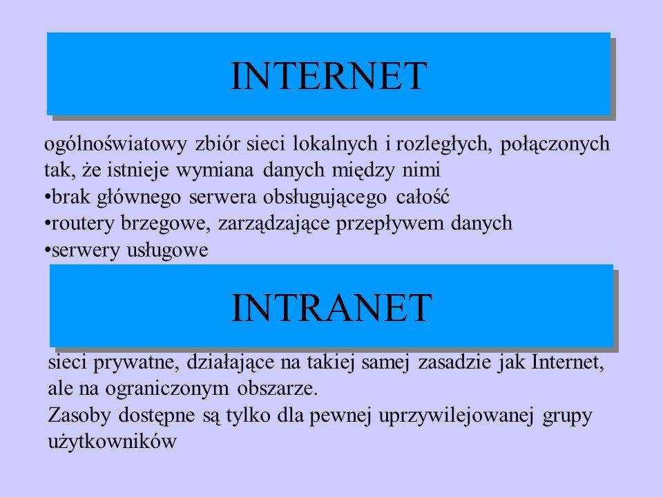 INTERNET ogólnoświatowy zbiór sieci lokalnych i rozległych, połączonych tak, że istnieje wymiana danych między nimi.