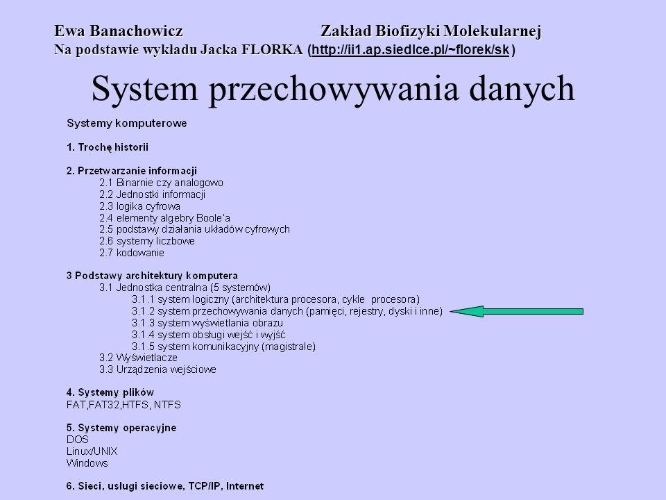 System przechowywania danych