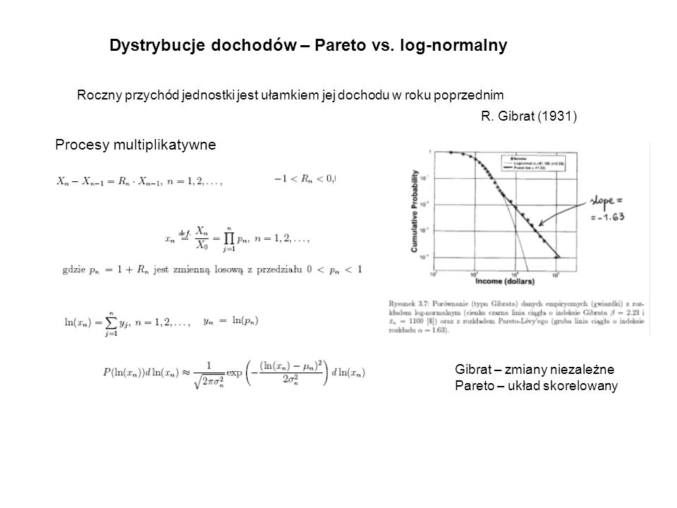 Dystrybucje dochodów – Pareto vs. log-normalny