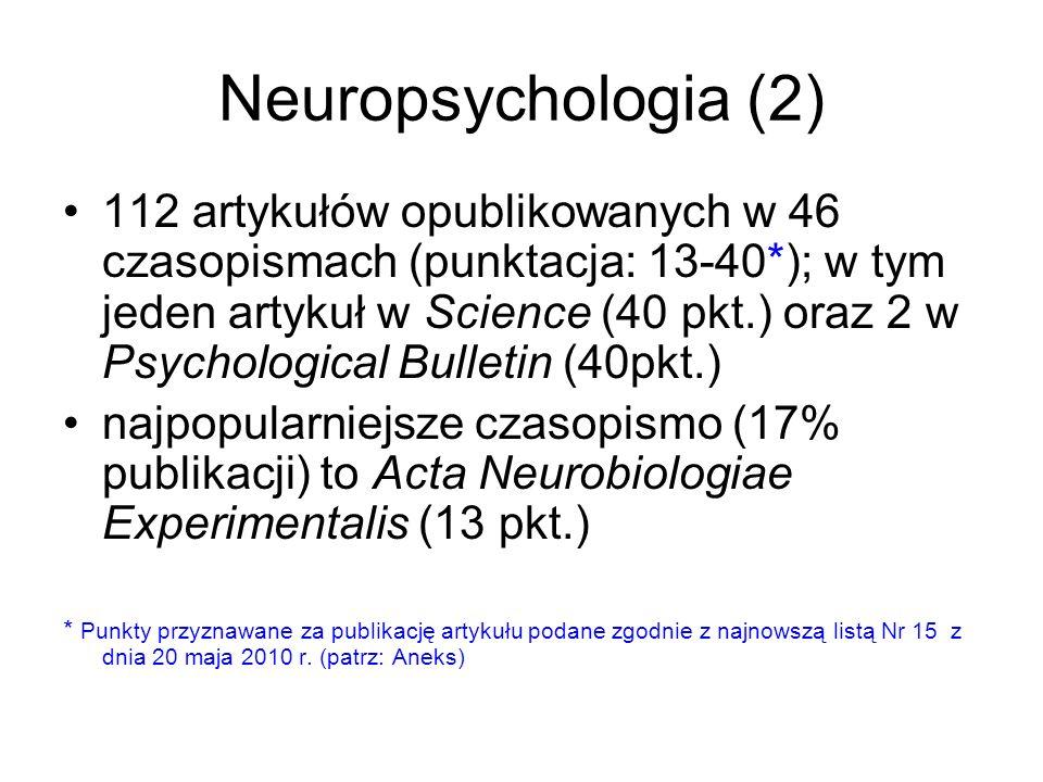 Neuropsychologia (2)