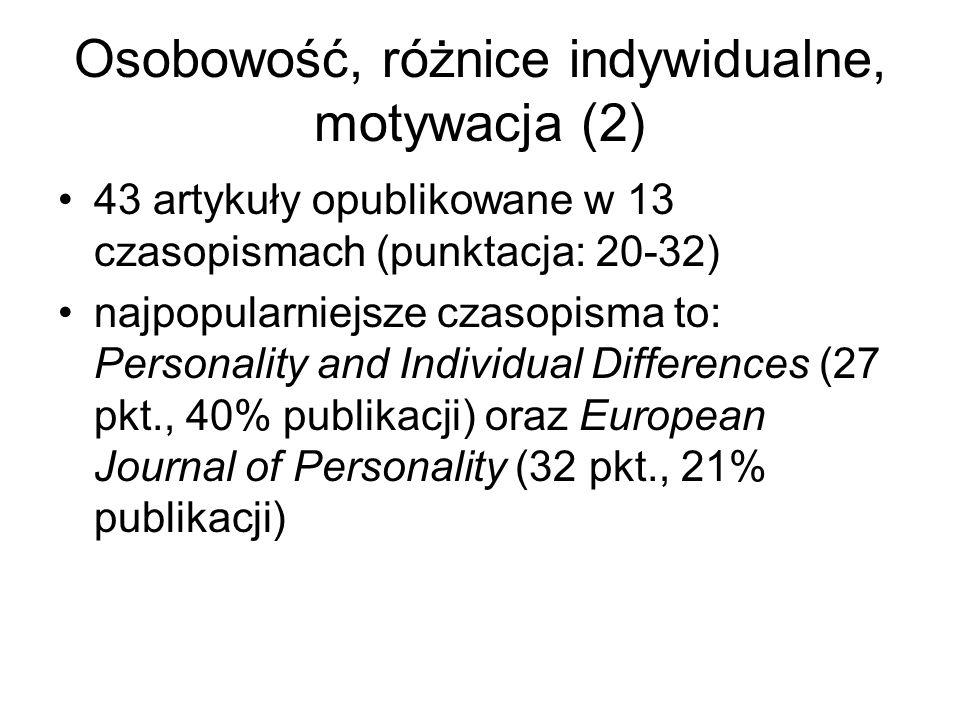Osobowość, różnice indywidualne, motywacja (2)