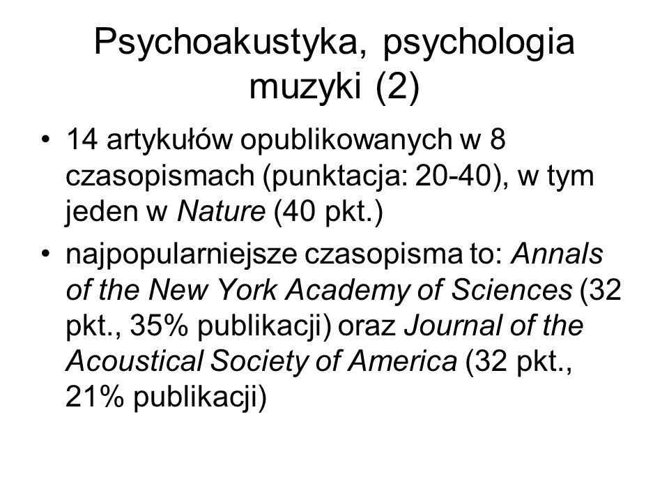 Psychoakustyka, psychologia muzyki (2)