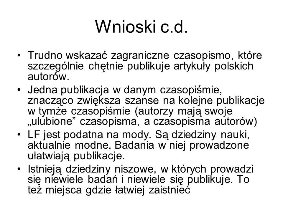 Wnioski c.d.Trudno wskazać zagraniczne czasopismo, które szczególnie chętnie publikuje artykuły polskich autorów.