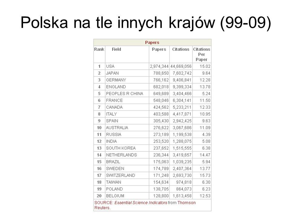 Polska na tle innych krajów (99-09)