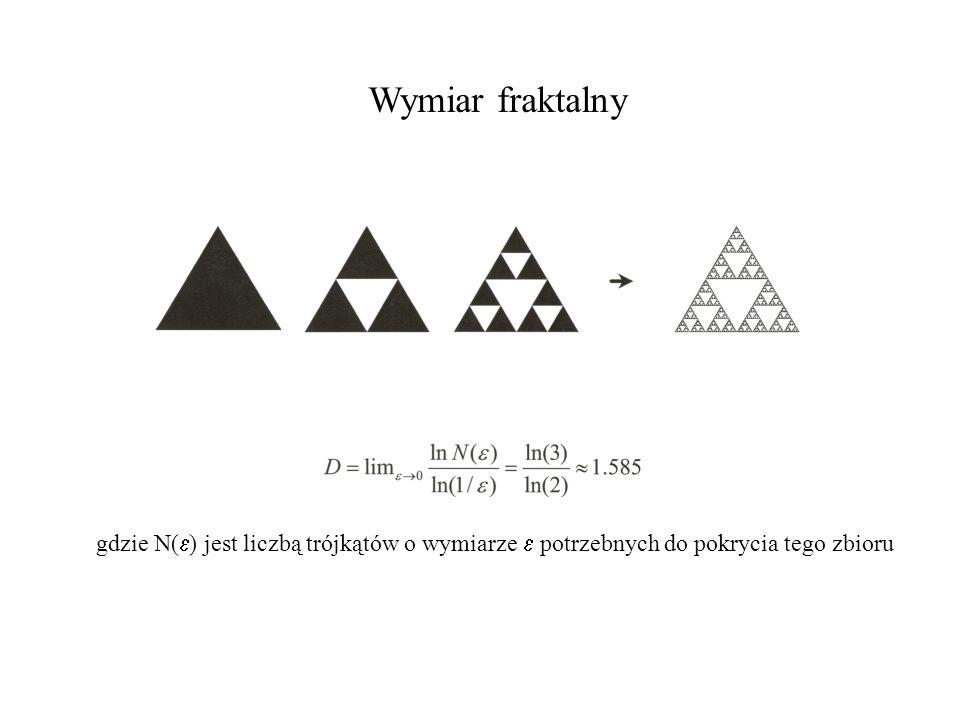 Wymiar fraktalny gdzie N(e) jest liczbą trójkątów o wymiarze e potrzebnych do pokrycia tego zbioru