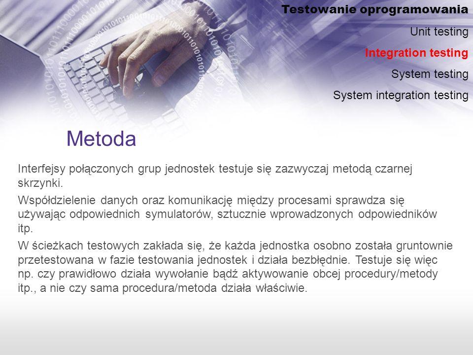 Metoda Testowanie oprogramowania Unit testing Integration testing