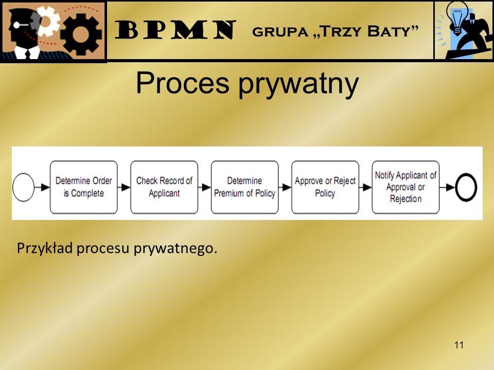 """BPMN grupa """"Trzy Baty Proces prywatny Przykład procesu prywatnego."""