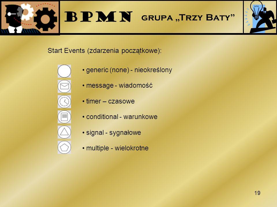 """BPMN grupa """"Trzy Baty Start Events (zdarzenia początkowe):"""