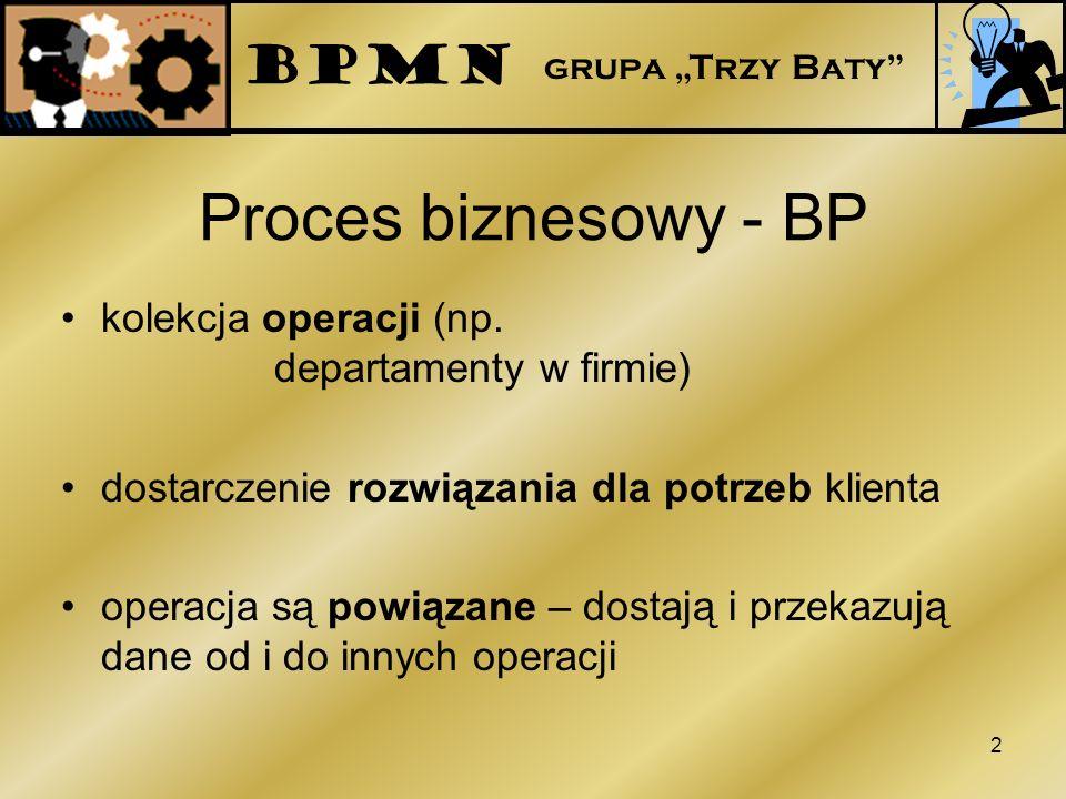 Proces biznesowy - BP BPMN