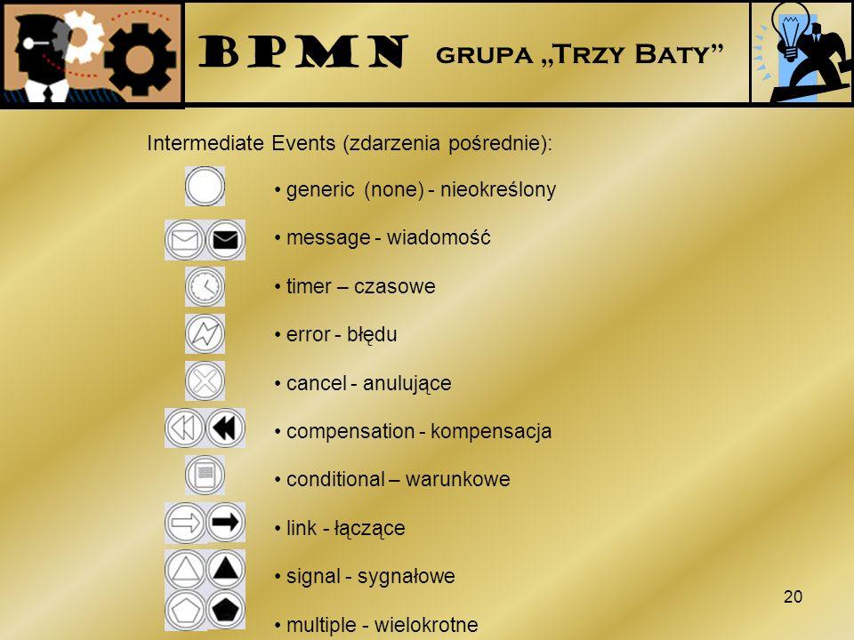 """BPMN grupa """"Trzy Baty Intermediate Events (zdarzenia pośrednie):"""