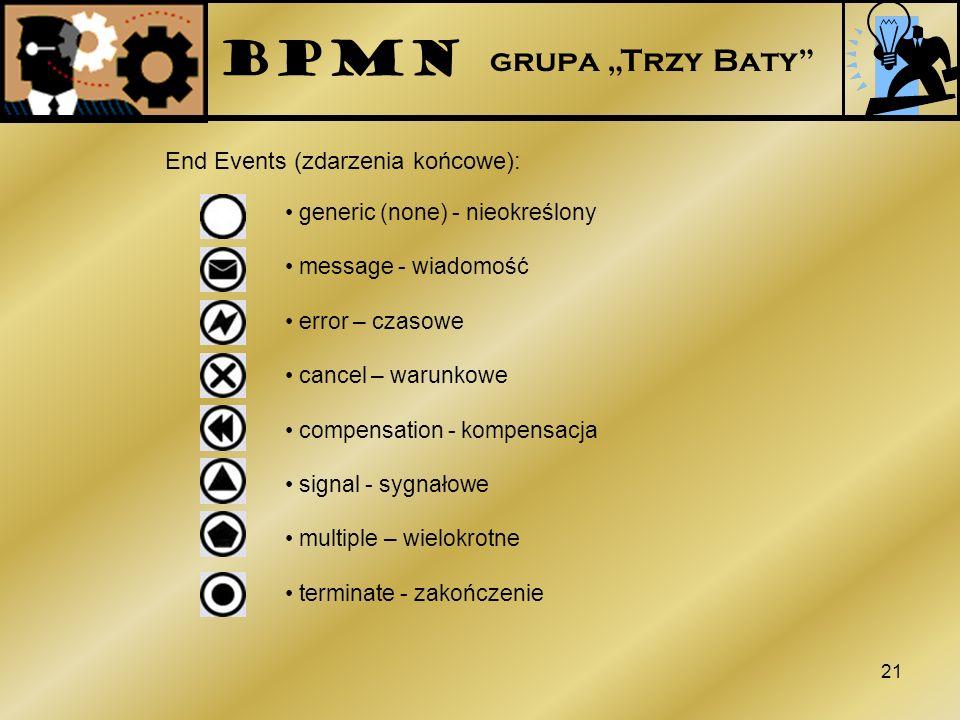 """BPMN grupa """"Trzy Baty End Events (zdarzenia końcowe):"""