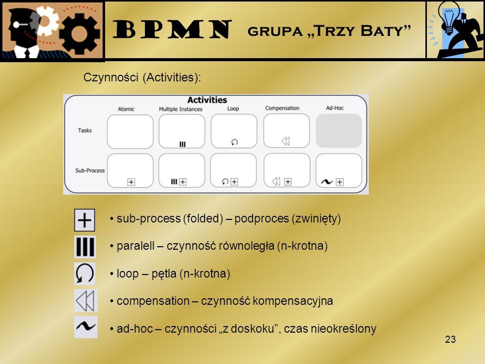 """BPMN grupa """"Trzy Baty Czynności (Activities):"""