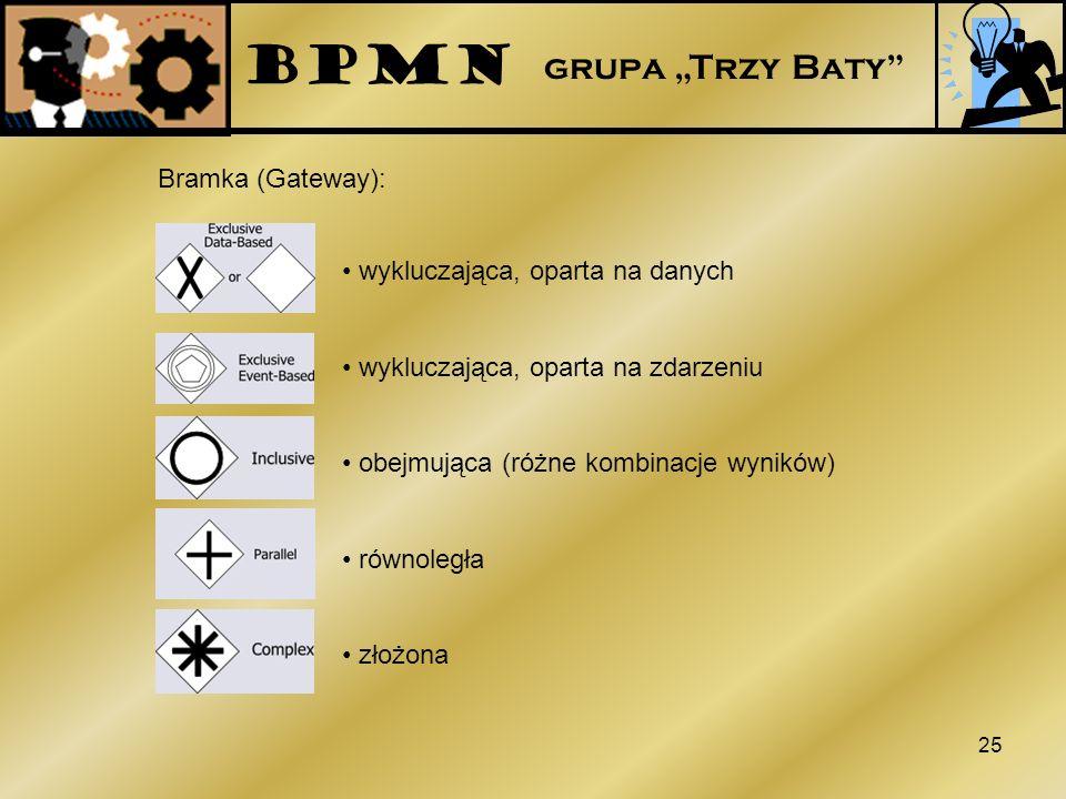 """BPMN grupa """"Trzy Baty Bramka (Gateway):"""