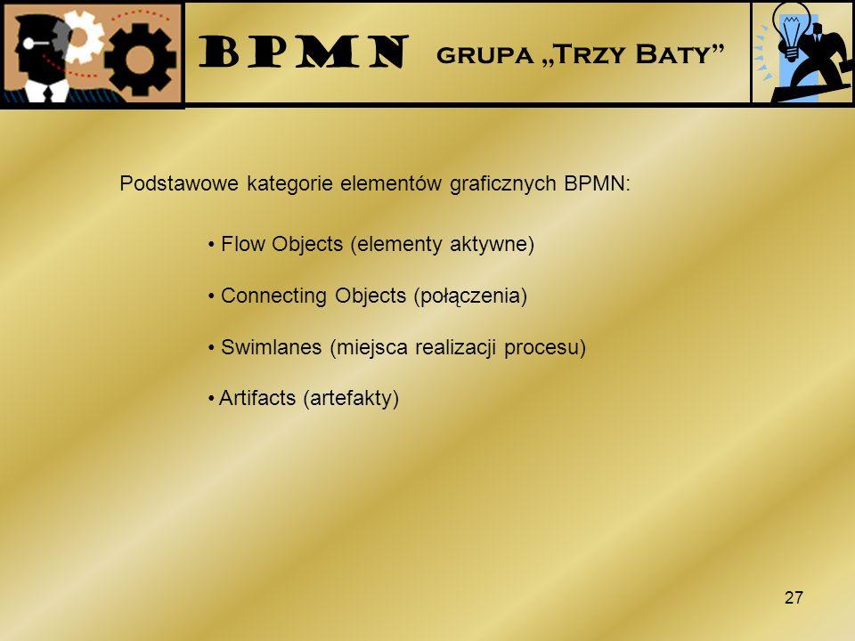 """BPMN grupa """"Trzy Baty Podstawowe kategorie elementów graficznych BPMN: Flow Objects (elementy aktywne)"""