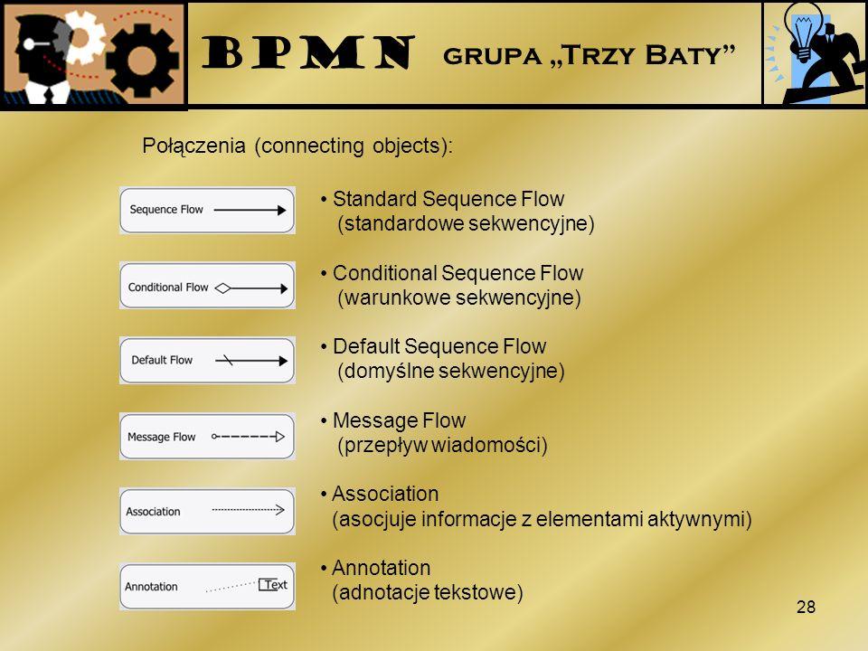 """BPMN grupa """"Trzy Baty Połączenia (connecting objects):"""
