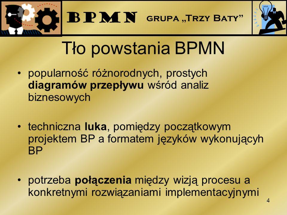 Tło powstania BPMN BPMN