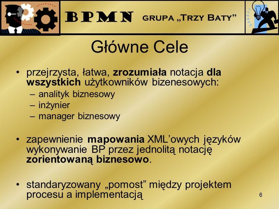 """BPMN grupa """"Trzy Baty Główne Cele. przejrzysta, łatwa, zrozumiała notacja dla wszystkich użytkowników bizenesowych:"""