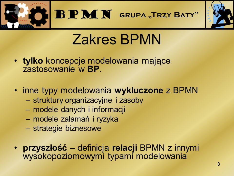 Zakres BPMN BPMN tylko koncepcje modelowania mające zastosowanie w BP.