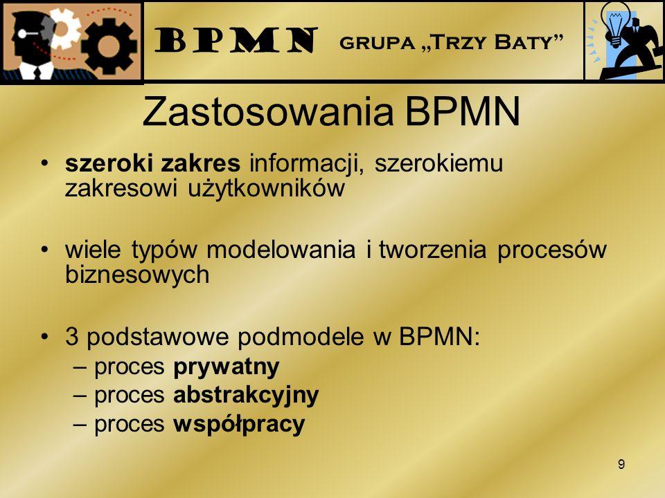 Zastosowania BPMN BPMN