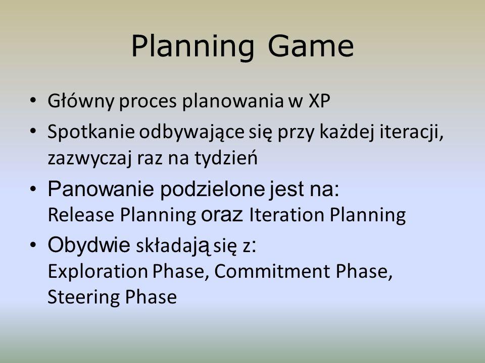 Planning Game Główny proces planowania w XP