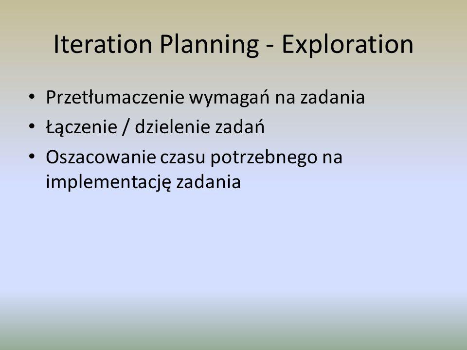 Iteration Planning - Exploration
