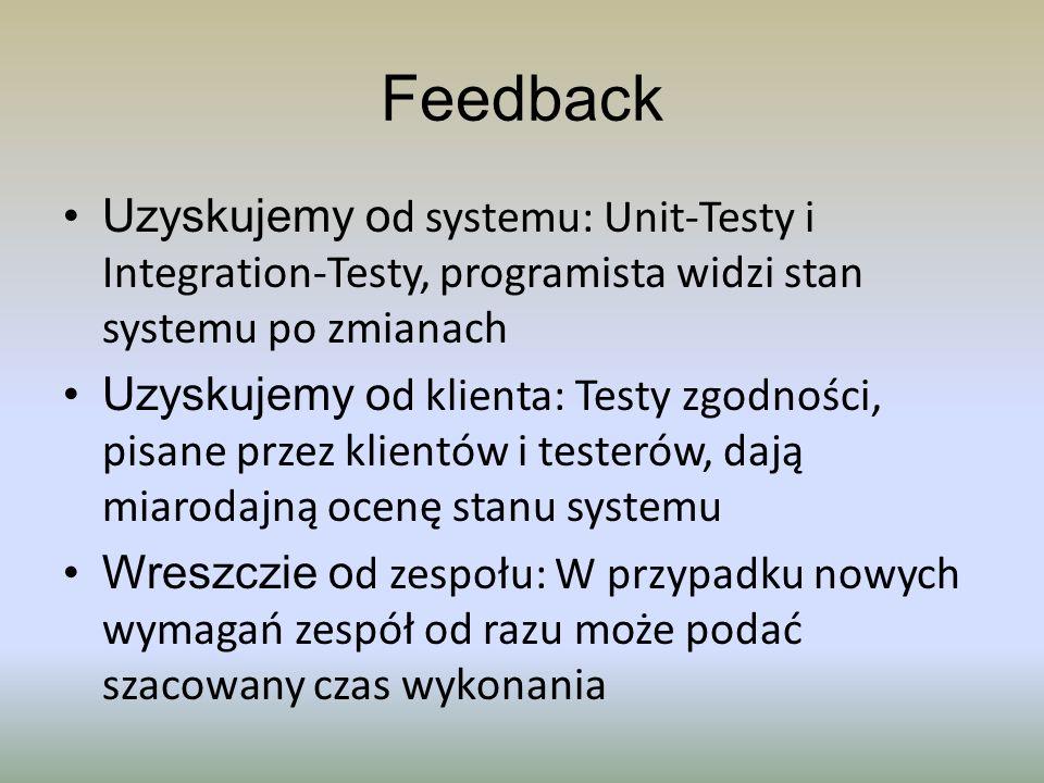 Feedback Uzyskujemy od systemu: Unit-Testy i Integration-Testy, programista widzi stan systemu po zmianach.