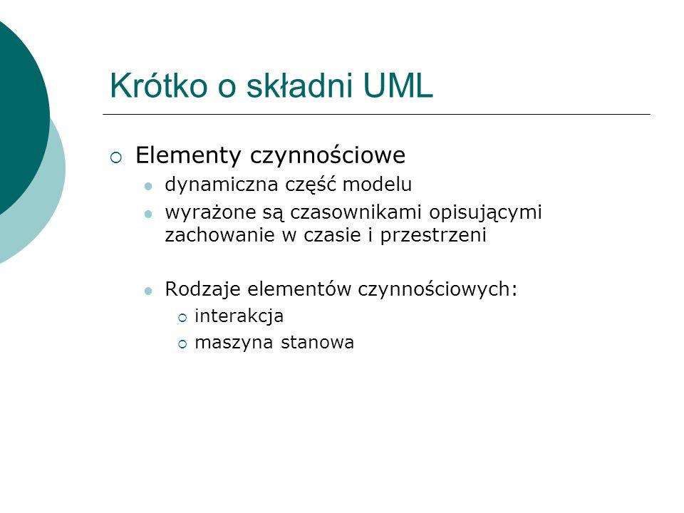 Krótko o składni UML Elementy czynnościowe dynamiczna część modelu