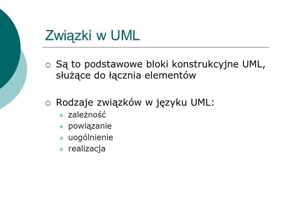 Związki w UML Są to podstawowe bloki konstrukcyjne UML, służące do łącznia elementów. Rodzaje związków w języku UML:
